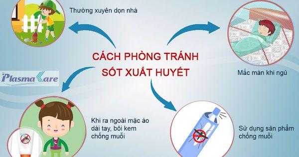 Canh-bao-bien-chung-sot-xuat-huyet-3