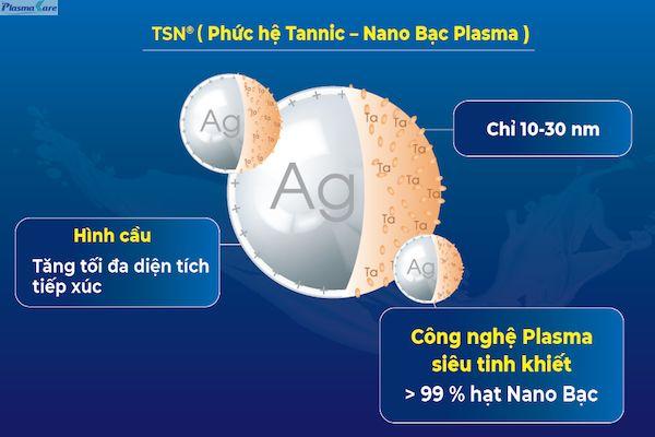 TSN-diet-virus-vi-khuan-30s-phong-benh-viem-duong-ho-hap-1