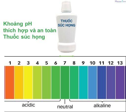 thuoc-suc-hong-giai-phap-dieu-tri-tai-cho-benh-duong-ho-hap-han-che-khang-sinh-12