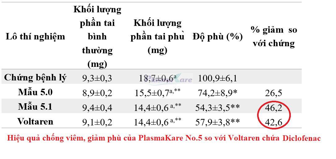 4-tuyet-chieu-lam-lanh-nhanh-zona-than-kinh-khong-de-lai-seo-15